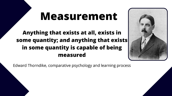Types of measurement in education