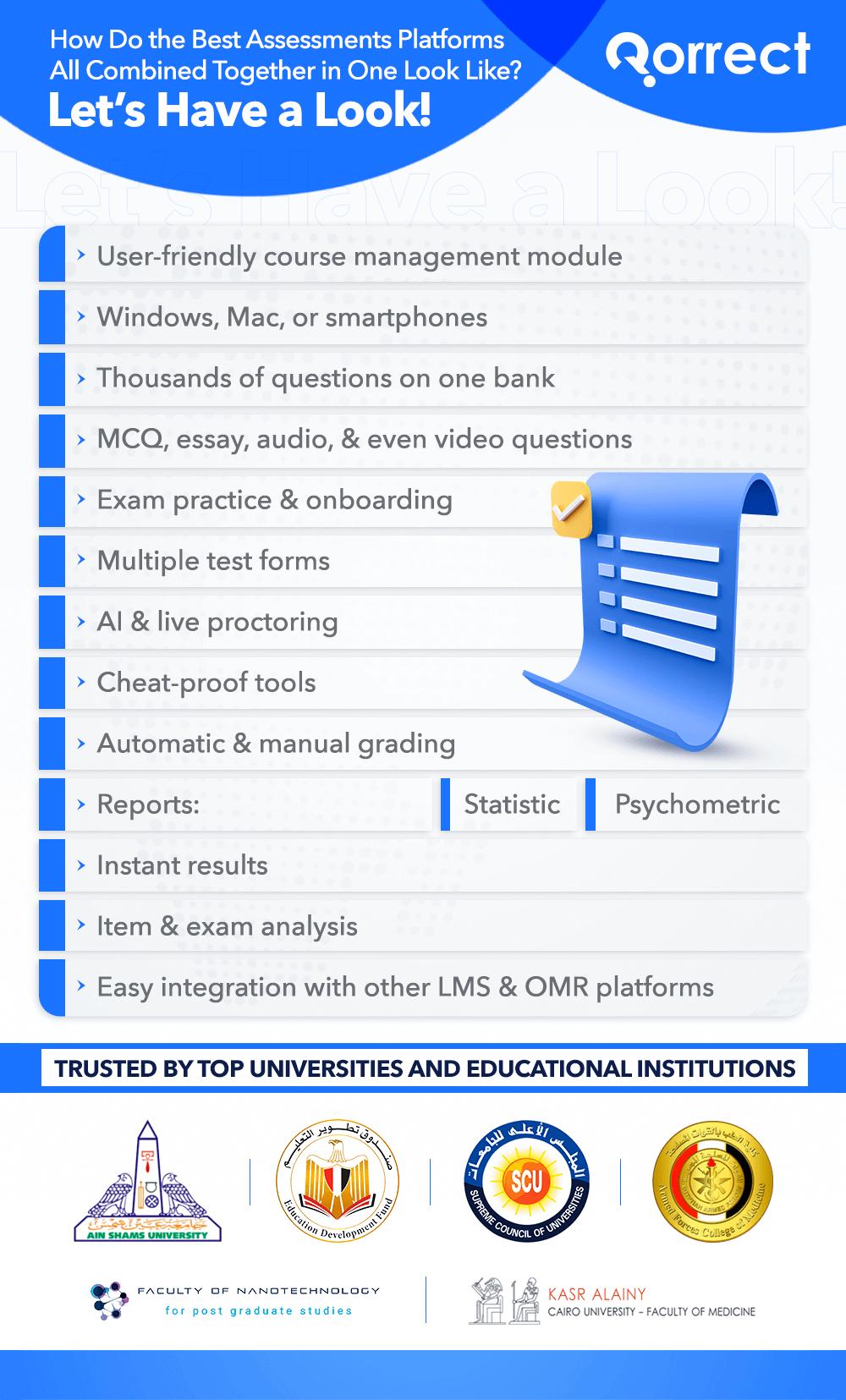 best exam and assessment platform