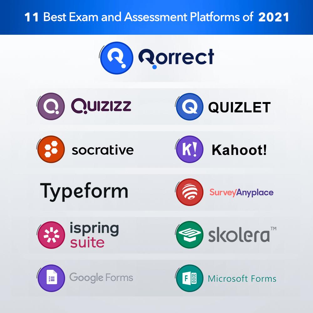 best exam and assessment platforms